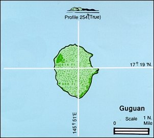 Guguan
